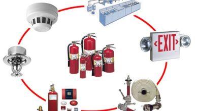 كيفية اختيار مضخة حريق